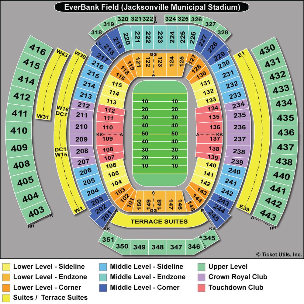 Everbank Field Jacksonville Jaguars Football Stadium Stadiums Of Pro Football