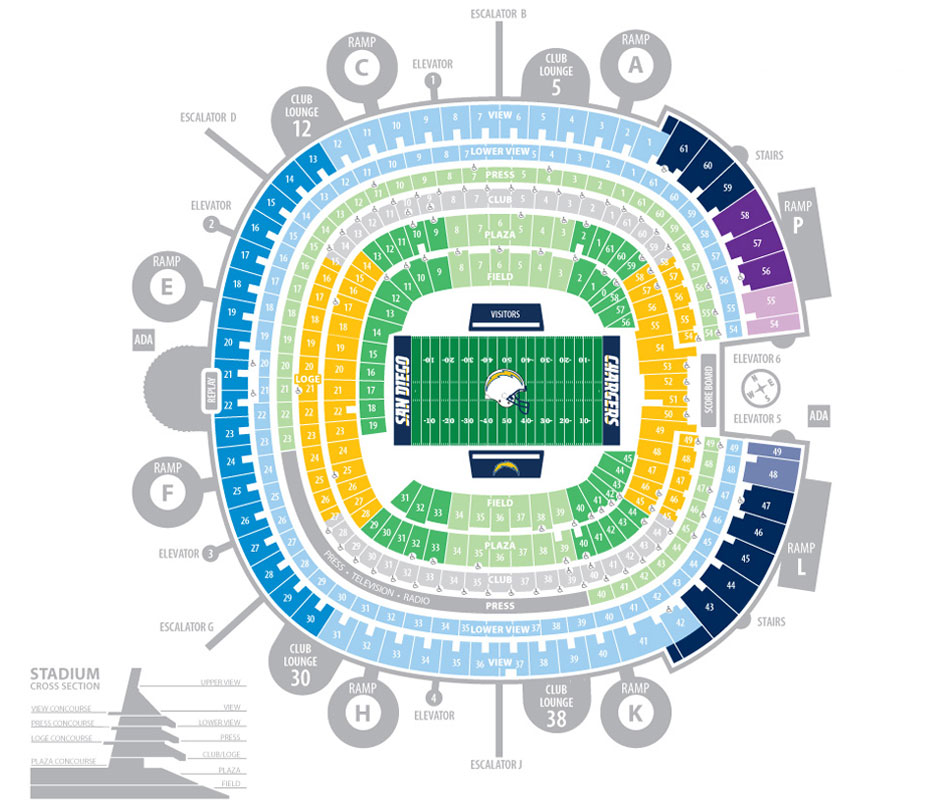 San Diego Chargers Football Field: NFL Stadium Seating Charts, Stadiums Of Pro Football