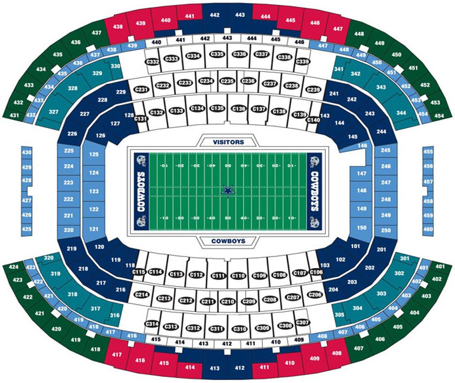 AT&T Stadium, Dallas Cowboys football stadium - Stadiums ...